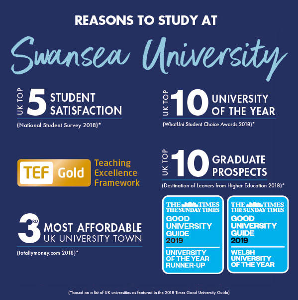 113374_ReasonsToStudyAtSwanseaInfographics-MARCH-20191.jpg