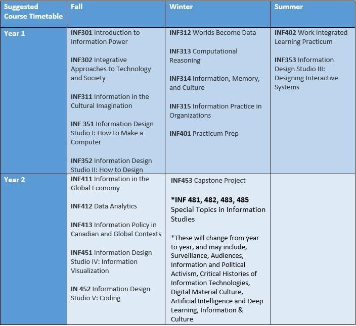 116607_BI-Timetable.jpg