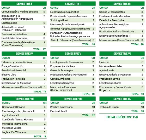 119093_plan-empresas-agro.png