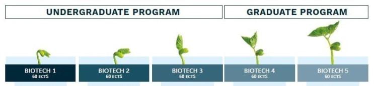 120322_SupBiotech_Programme_Biotech1.jpg