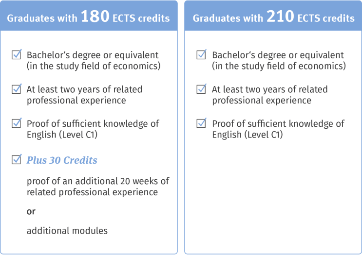 135171_mil_grafik_admission_requirements.png
