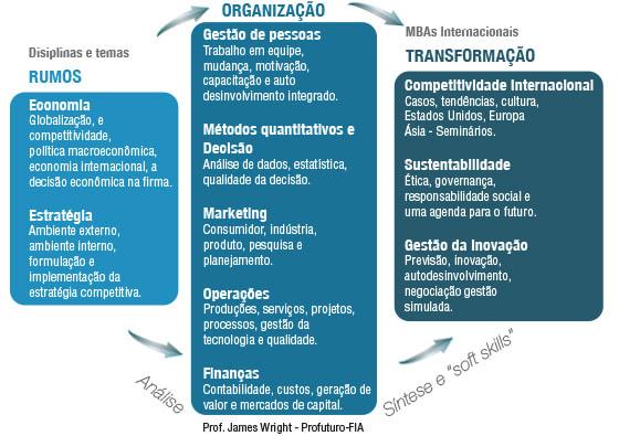EMBA_Diagrama
