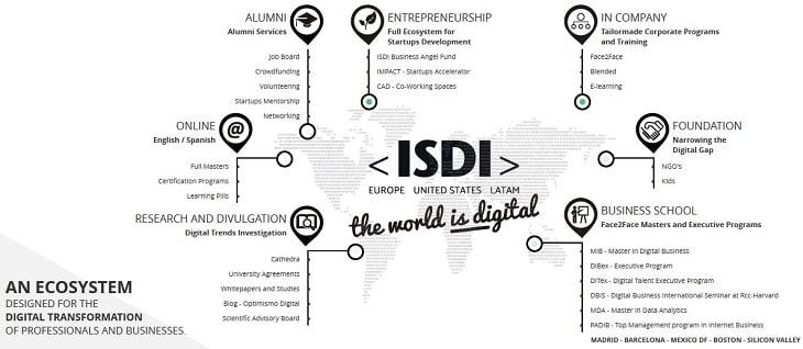 ISDI101