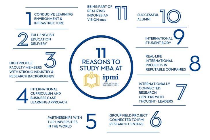 MBA101