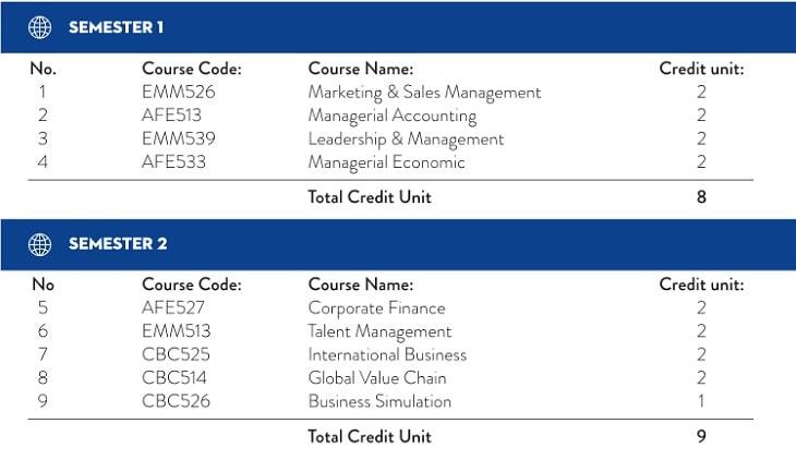 MBA103