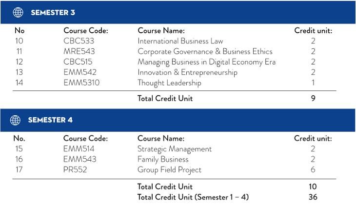 MBA104