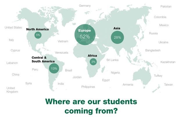 Våra studenter kommer från hela världen